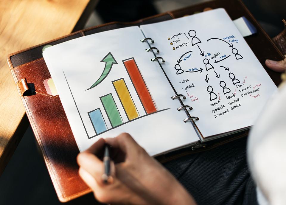 Características de la actividad emprendedora de carácter innovador